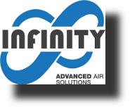 Infinity Aluminium Piping Systems